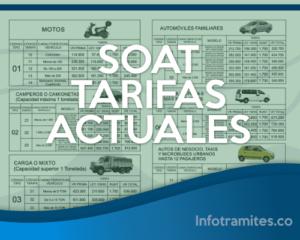 Tarifas del SOAT 2021 para Todos los Vehículos